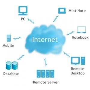 La seguridad es la principal barrera de la computación en La Nube