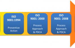 Rafael Núñez recomienda: Cambios de la norma ISO 9001 | Calidad