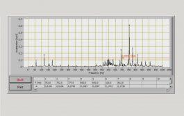 Rafael Núñez recomienda: Mantenimiento preventivo-predictivo: Engranajes | Blog SEAS