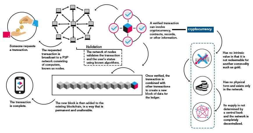 rafael-nunez-expertos-debaten-en-bogota-como-impulsar-el-blockchain-en-latinoamerica