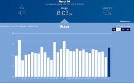 Vulnerabilidad de Philips DreamMapper permite hackear la forma en que duermes