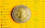 Bitcoin ya sería el banco más valioso del mundo por capitalización
